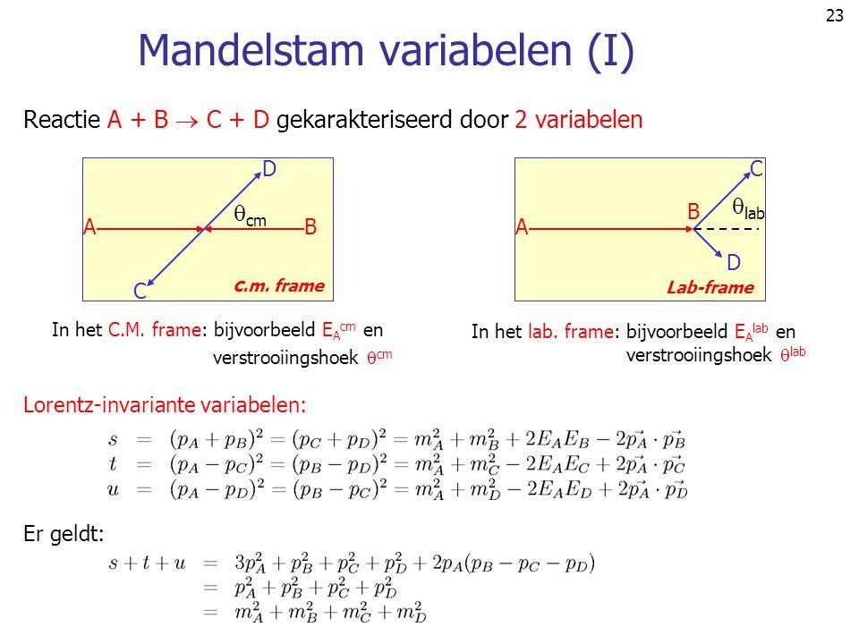 Mandelstam variabelen (I)