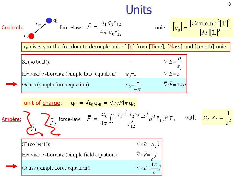 Units unit of charge: qSI = 0 qHL = 04 qG units