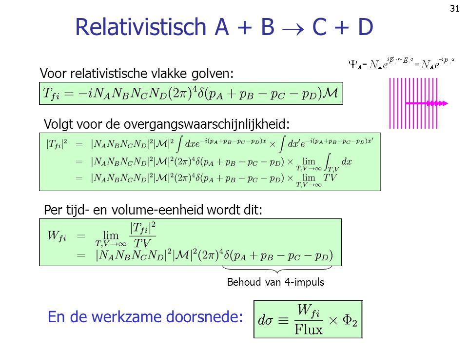 Relativistisch A + B  C + D