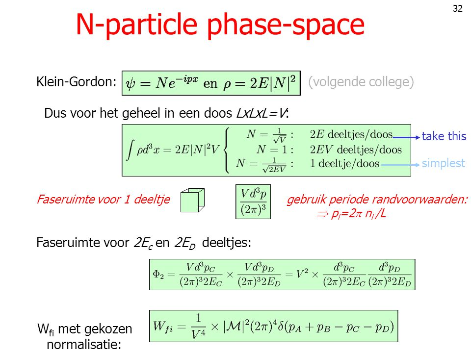 N-particle phase-space