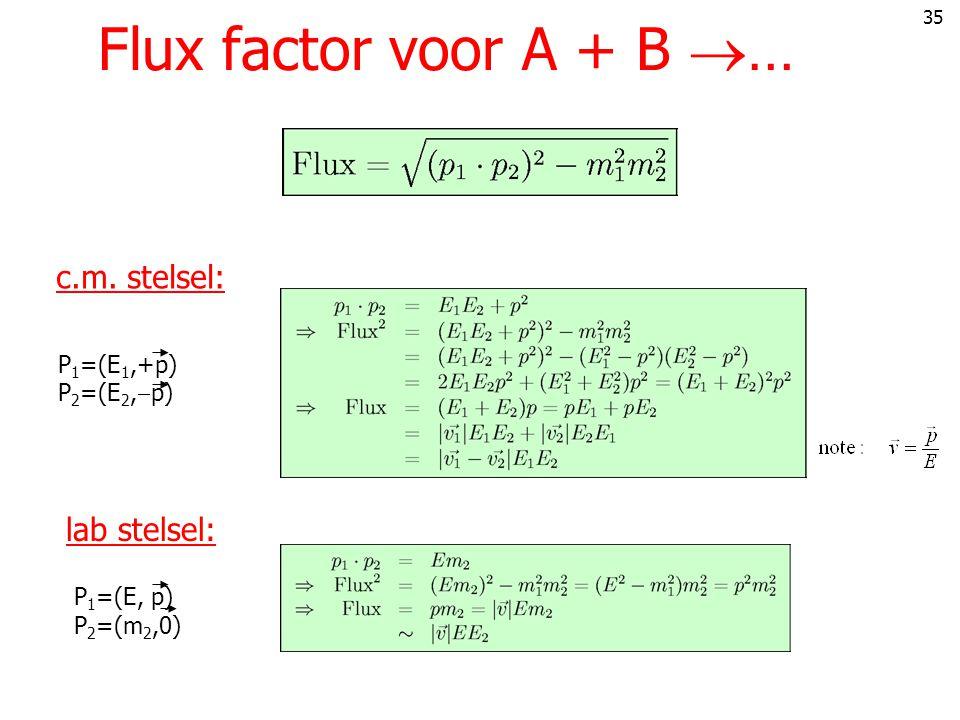 Flux factor voor A + B … c.m. stelsel: lab stelsel: P1=(E1,+p)