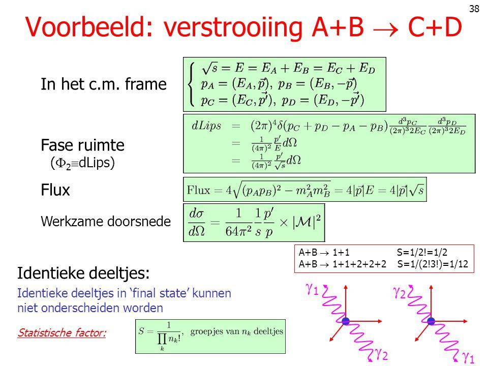 Voorbeeld: verstrooiing A+B  C+D