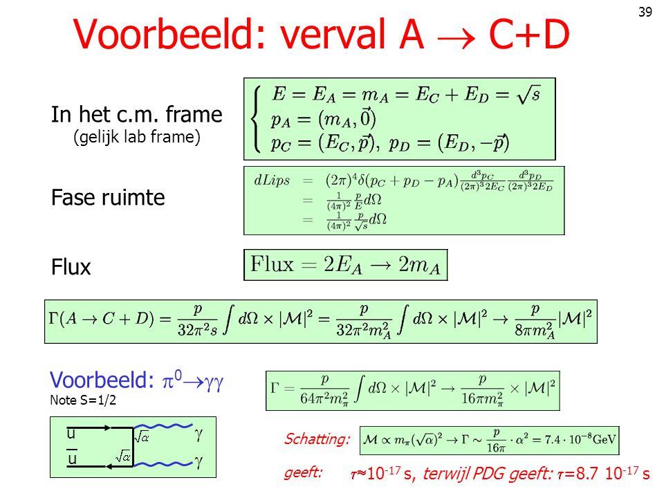 Voorbeeld: verval A  C+D