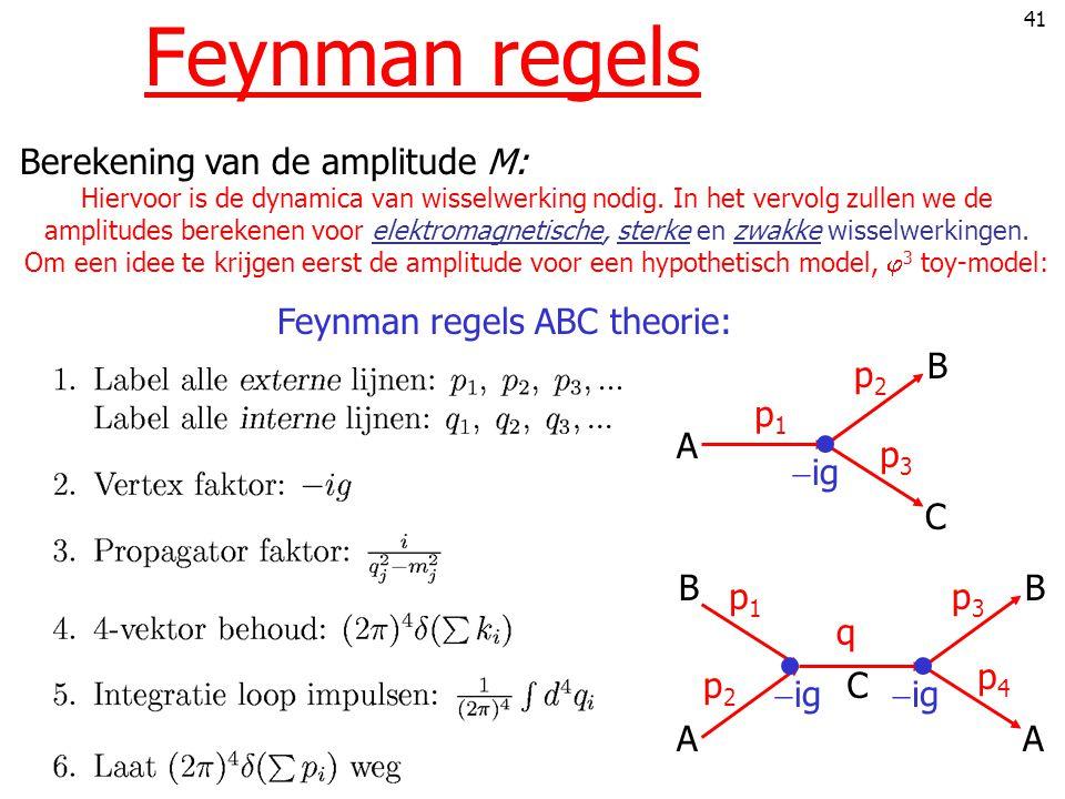 Feynman regels Berekening van de amplitude M: