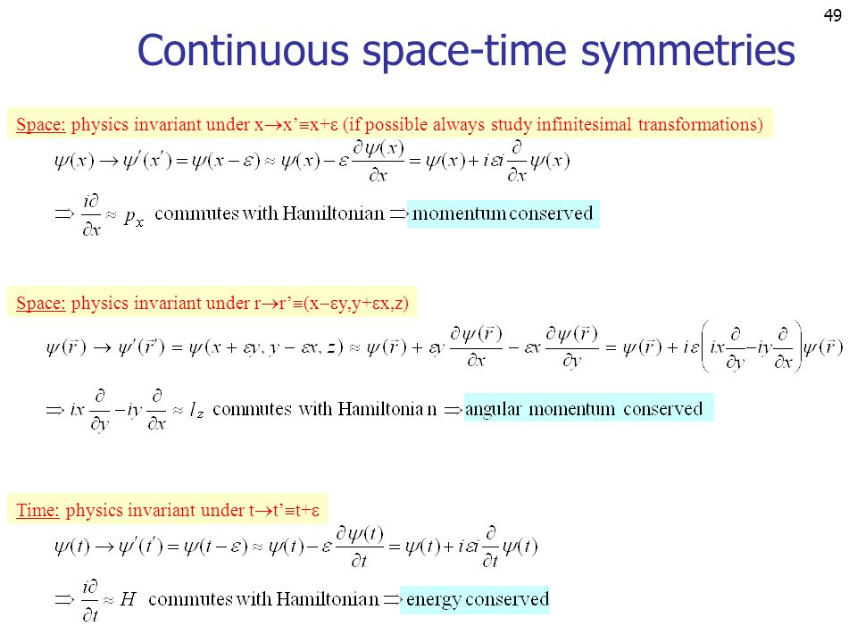 Continuous space-time symmetries