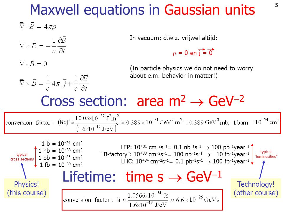 Maxwell equations in Gaussian units