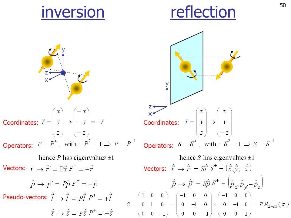 reflection inversion x y z Pseudo-vectors: Coordinates: Coordinates: