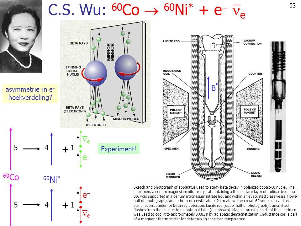C.S. Wu: 60Co  60Ni* + e e + 60Co 60Ni* e e B 5 4 1