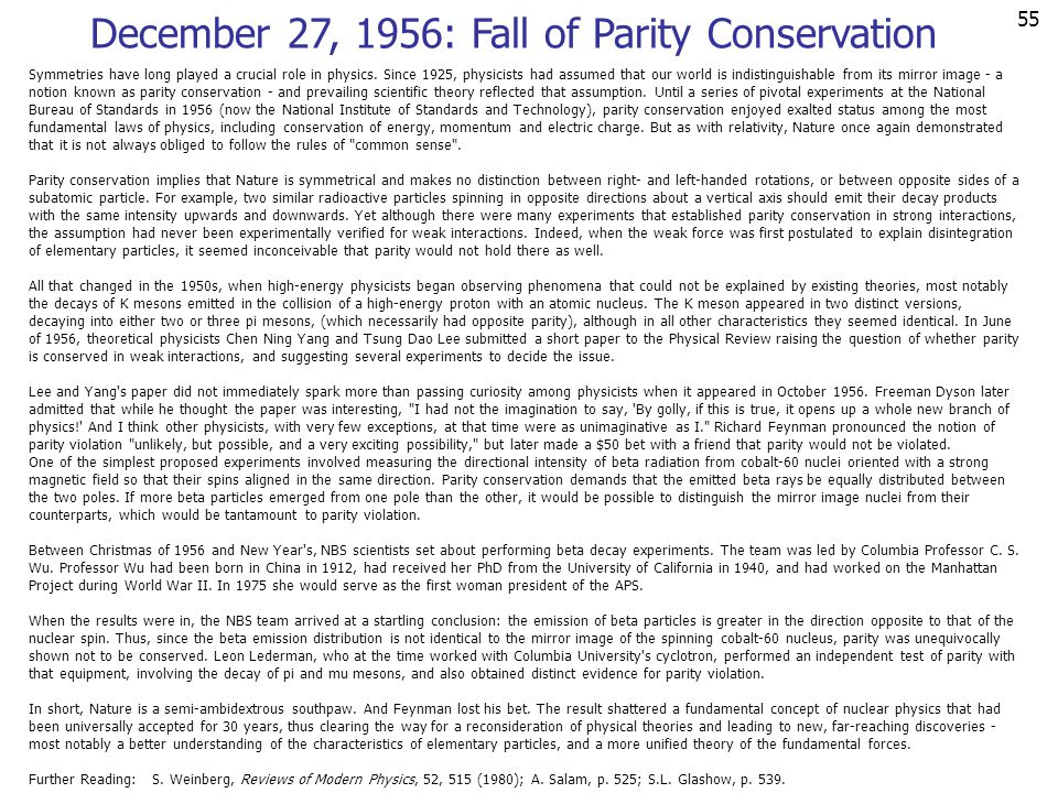 December 27, 1956: Fall of Parity Conservation
