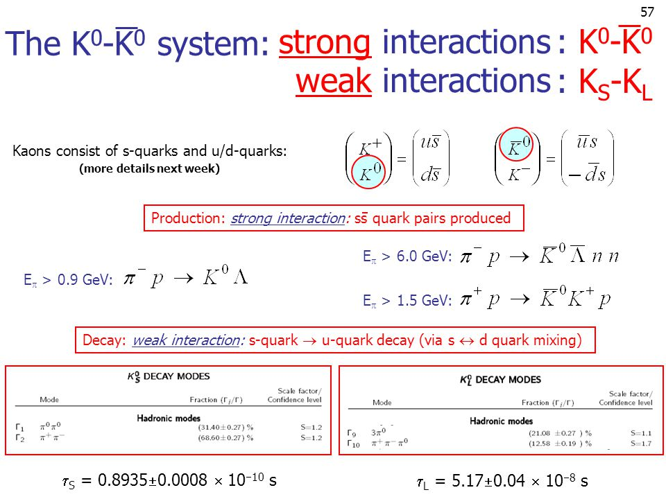 The K0-K0 system: strong interactions : K0-K0 : KS-KL