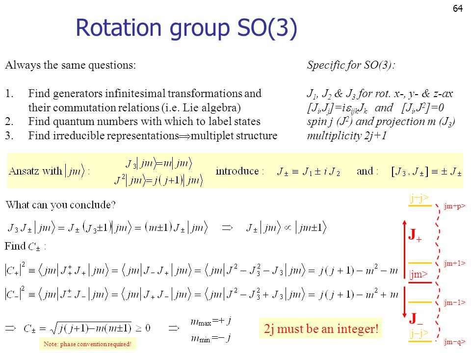 Rotation group SO(3) J+ J 2j must be an integer!