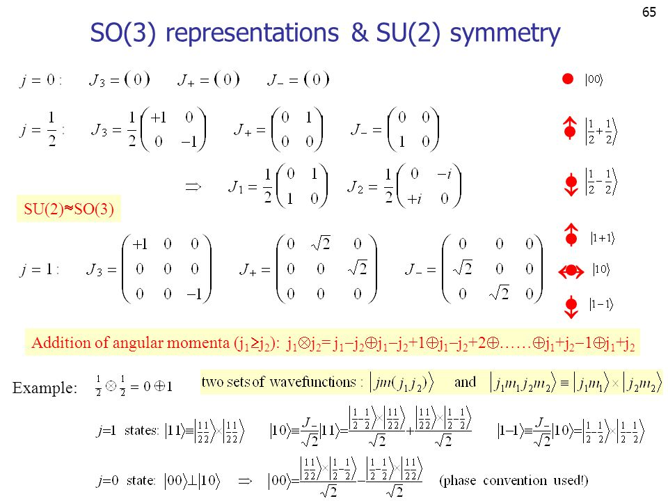 SO(3) representations & SU(2) symmetry
