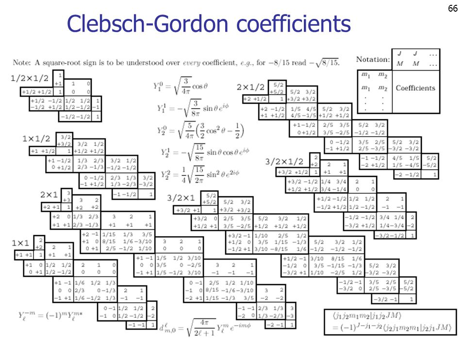 Clebsch-Gordon coefficients