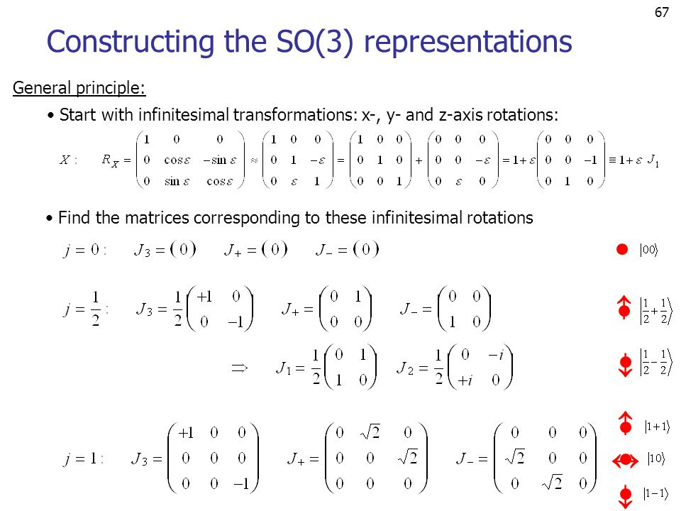 Constructing the SO(3) representations