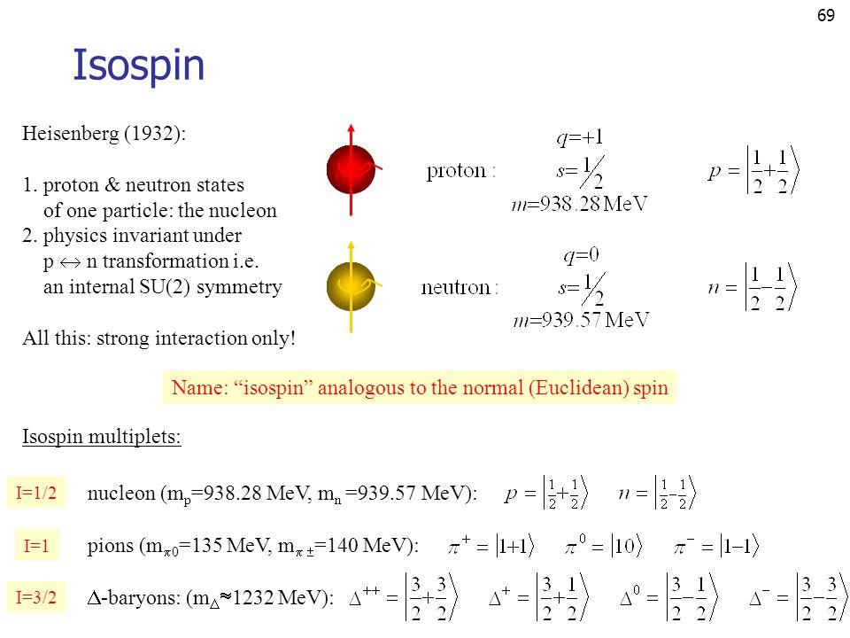 Isospin Heisenberg (1932): 1. proton & neutron states