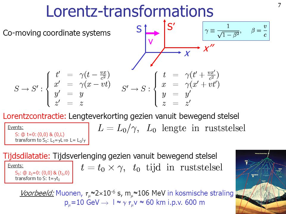 Lorentz-transformations