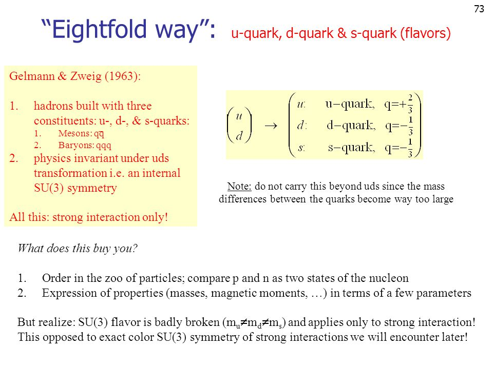 Eightfold way : u-quark, d-quark & s-quark (flavors)