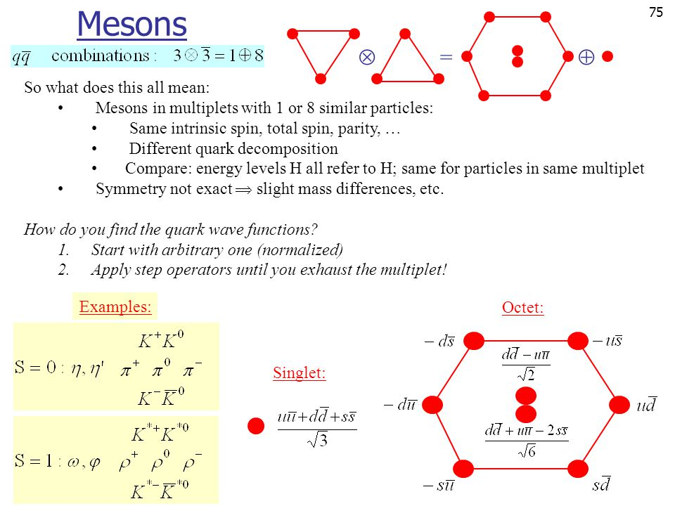 Mesons  =  So what does this all mean: