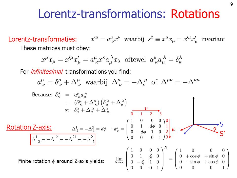 Lorentz-transformations: Rotations