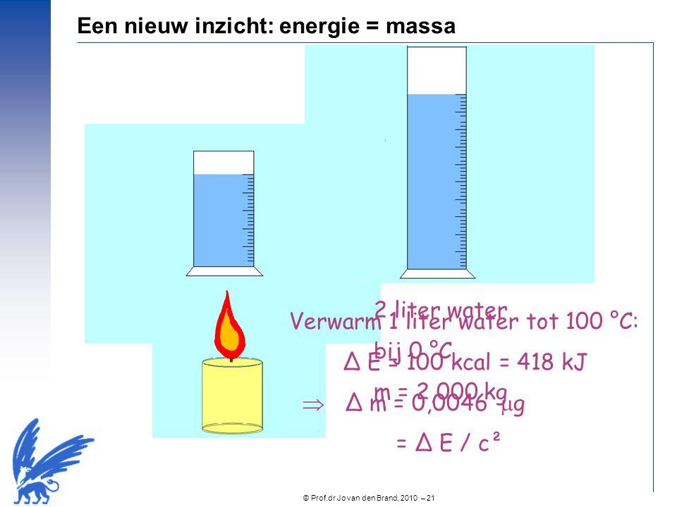 Een nieuw inzicht: energie = massa