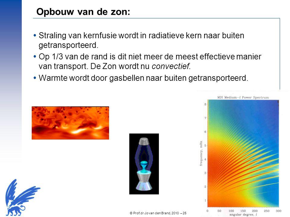 Opbouw van de zon: Straling van kernfusie wordt in radiatieve kern naar buiten getransporteerd.