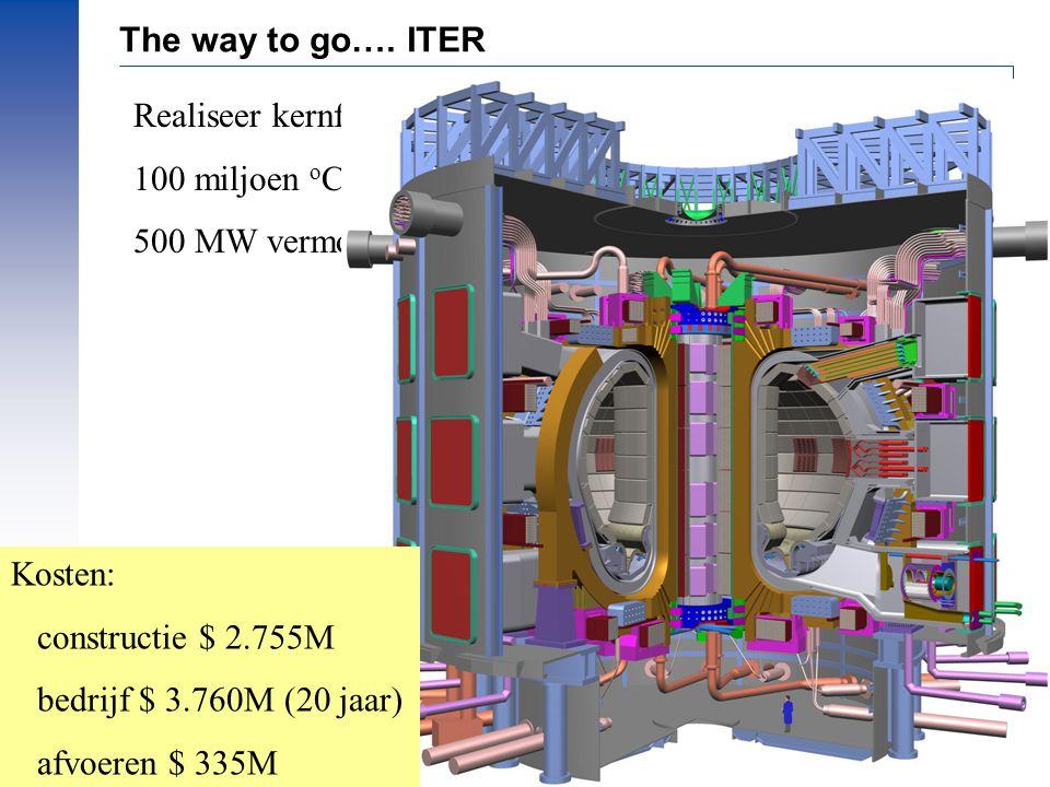 Realiseer kernfusie op aarde 100 miljoen oC 500 MW vermogen
