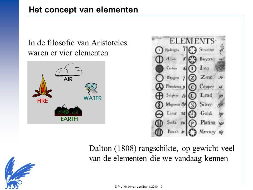 Het concept van elementen