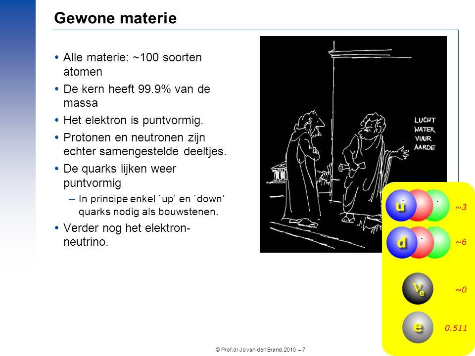 Gewone materie Alle materie: ~100 soorten atomen