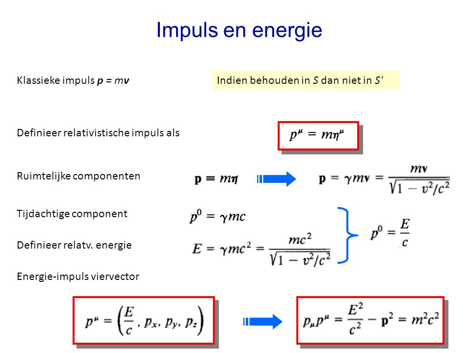 Impuls en energie Klassieke impuls p = mv