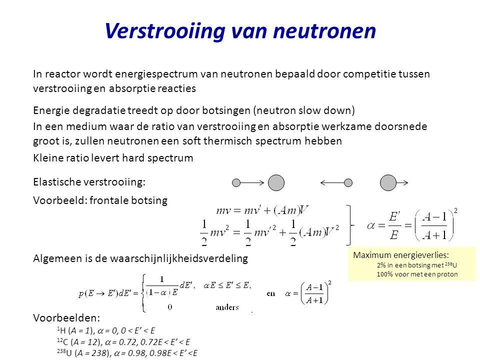 Verstrooiing van neutronen