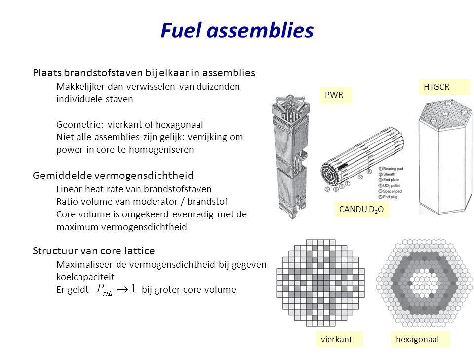 Fuel assemblies Plaats brandstofstaven bij elkaar in assemblies