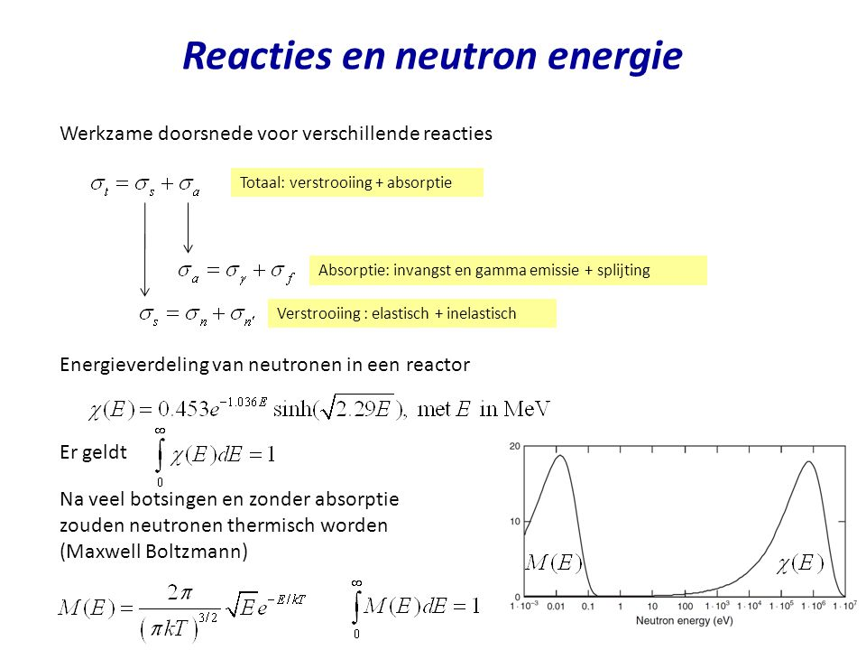 Reacties en neutron energie