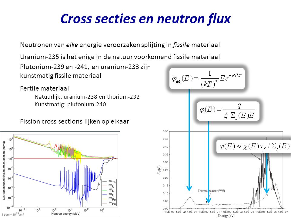 Cross secties en neutron flux