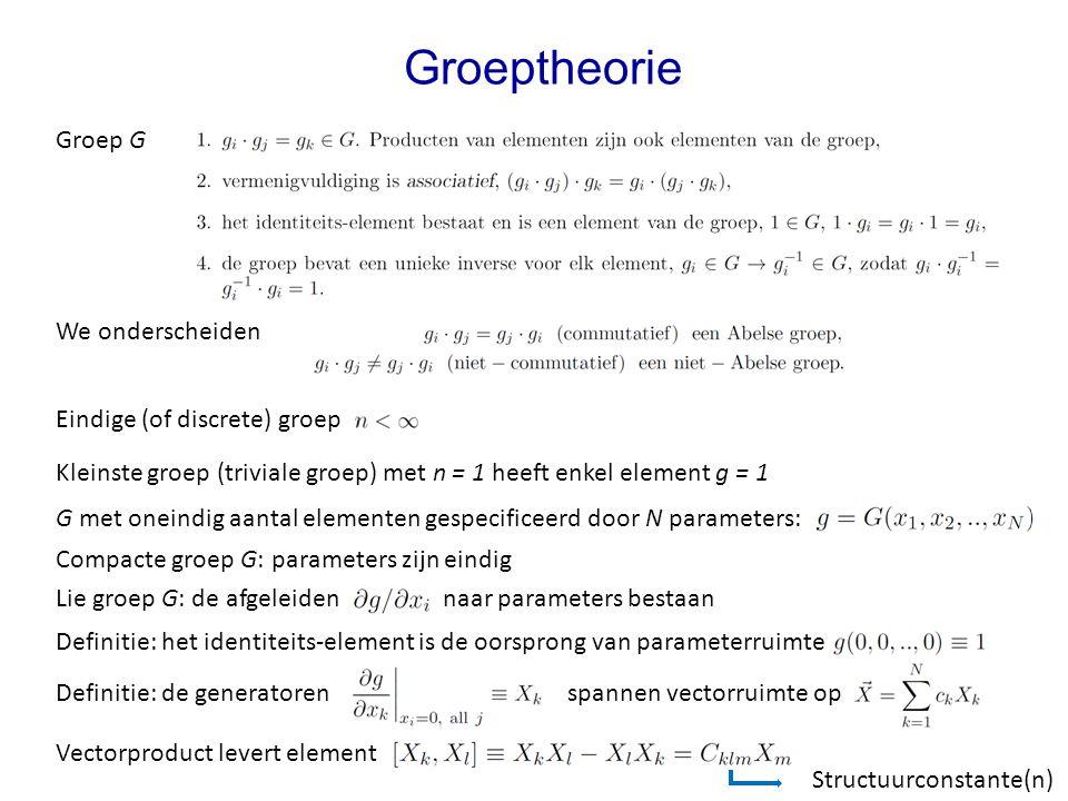 Groeptheorie Groep G We onderscheiden Eindige (of discrete) groep