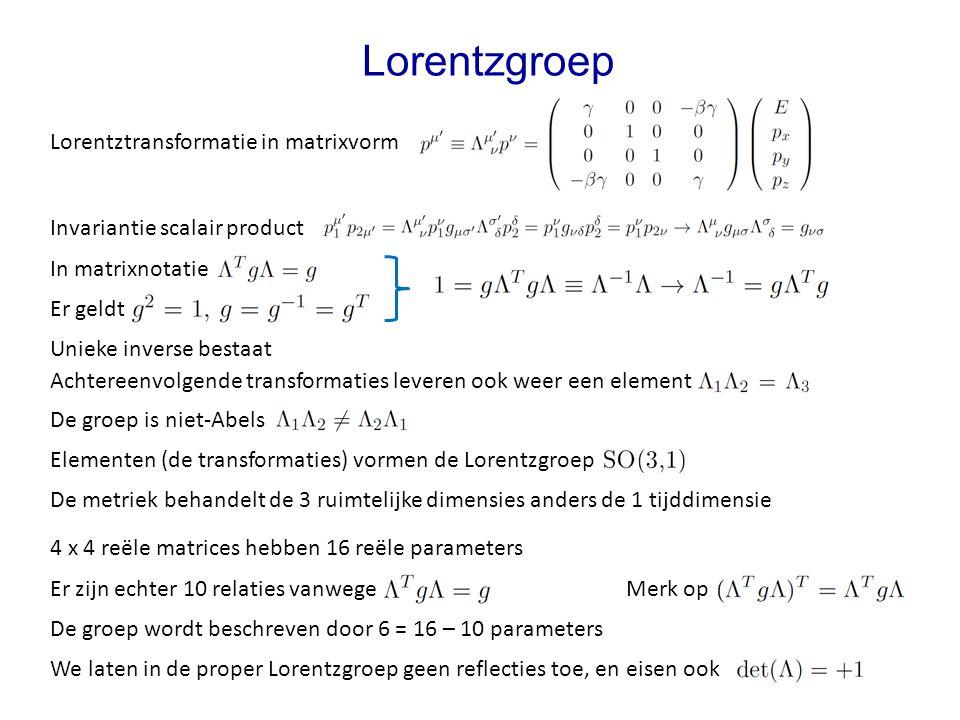 Lorentzgroep Lorentztransformatie in matrixvorm