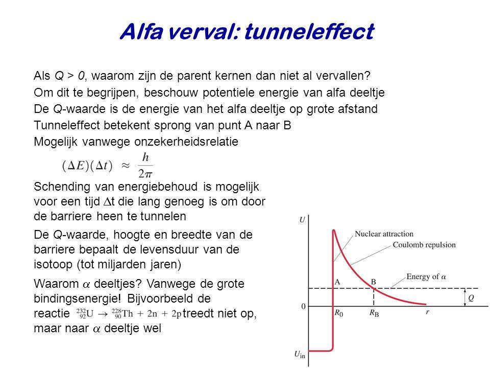 Alfa verval: tunneleffect