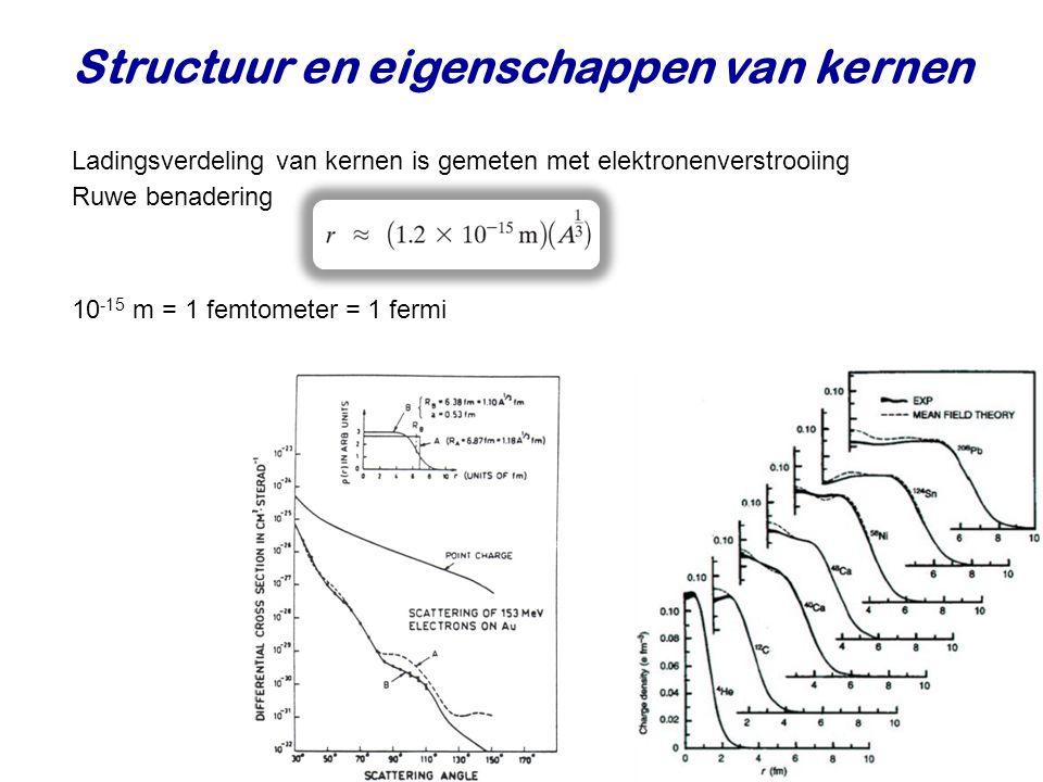 Structuur en eigenschappen van kernen