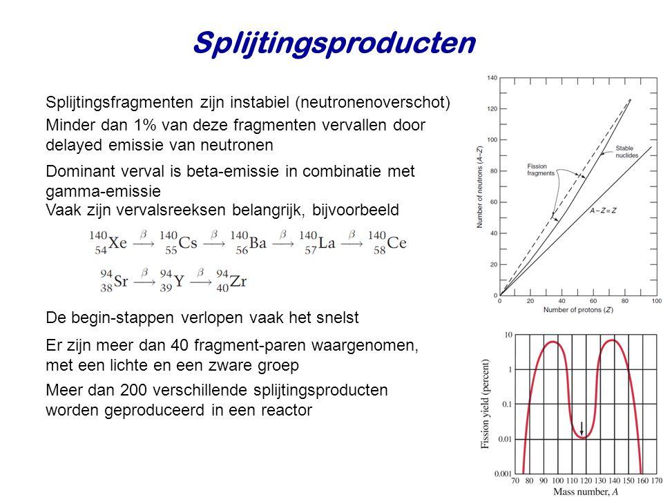 Splijtingsproducten Splijtingsfragmenten zijn instabiel (neutronenoverschot)