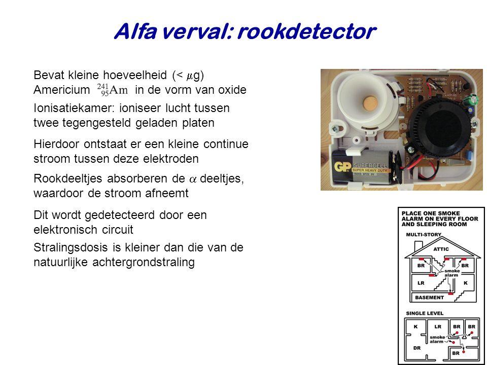 Alfa verval: rookdetector