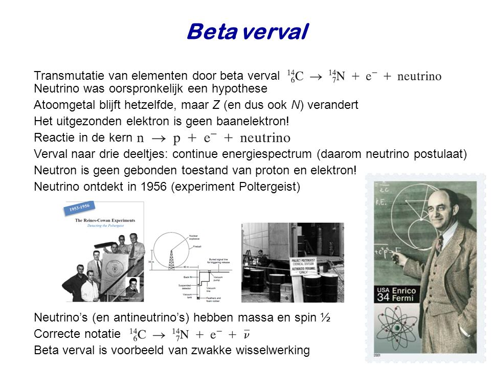 Beta verval Transmutatie van elementen door beta verval
