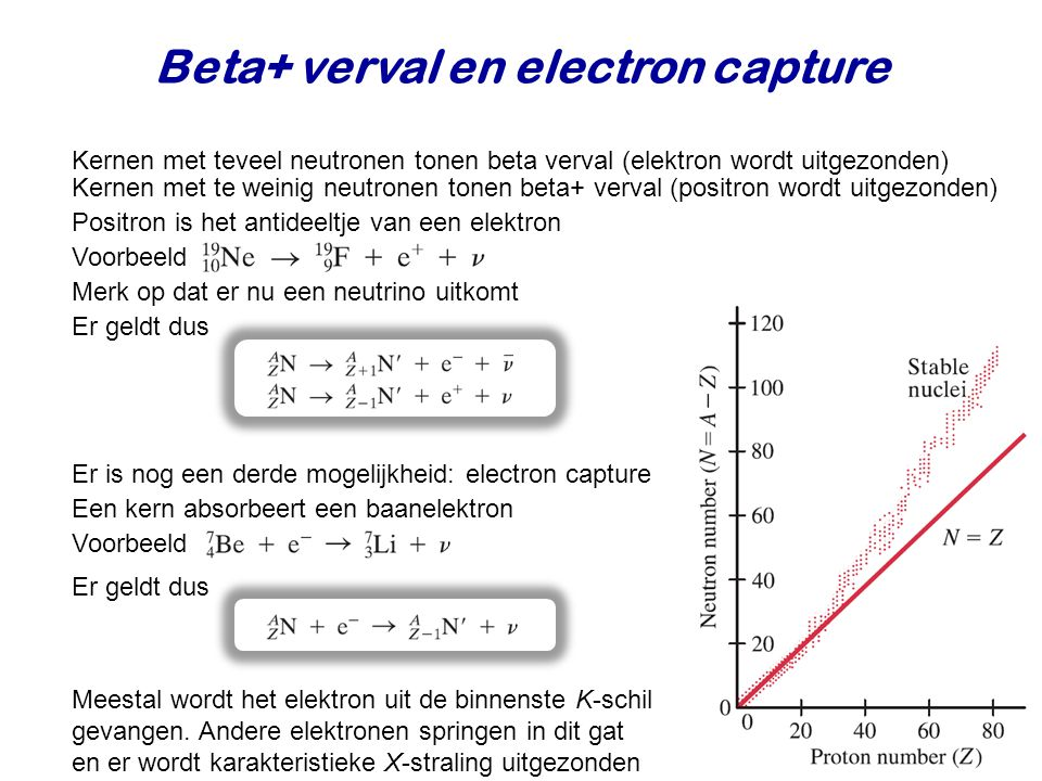 Beta+ verval en electron capture