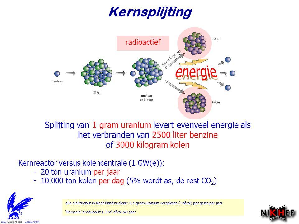 energie Kernsplijting