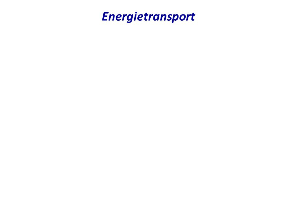 Energietransport