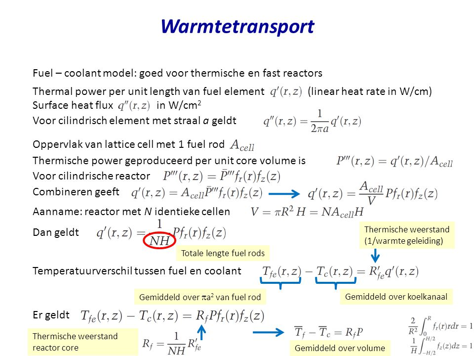 Warmtetransport Fuel – coolant model: goed voor thermische en fast reactors.