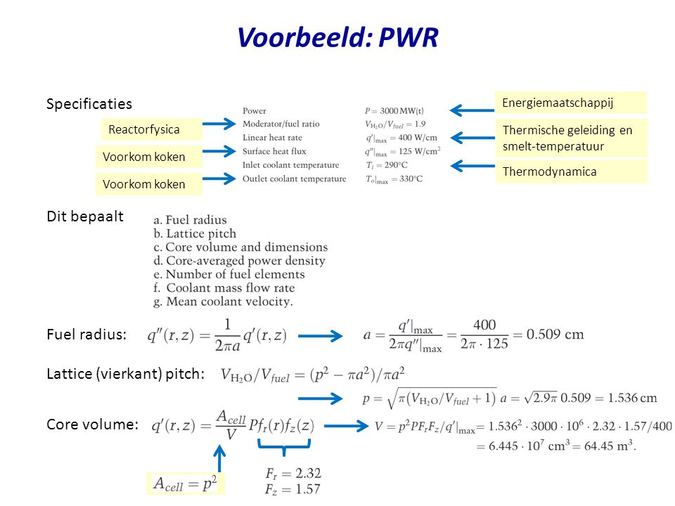 Voorbeeld: PWR Specificaties Dit bepaalt Fuel radius:
