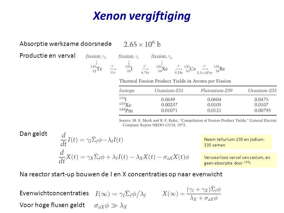 Xenon vergiftiging Absorptie werkzame doorsnede Productie en verval
