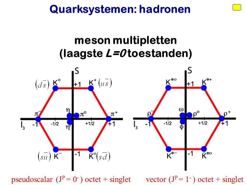 meson multipletten (laagste L=0 toestanden)