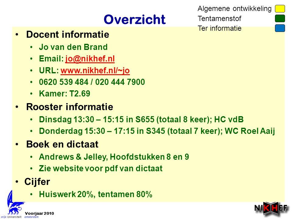 Overzicht Docent informatie Rooster informatie Boek en dictaat Cijfer