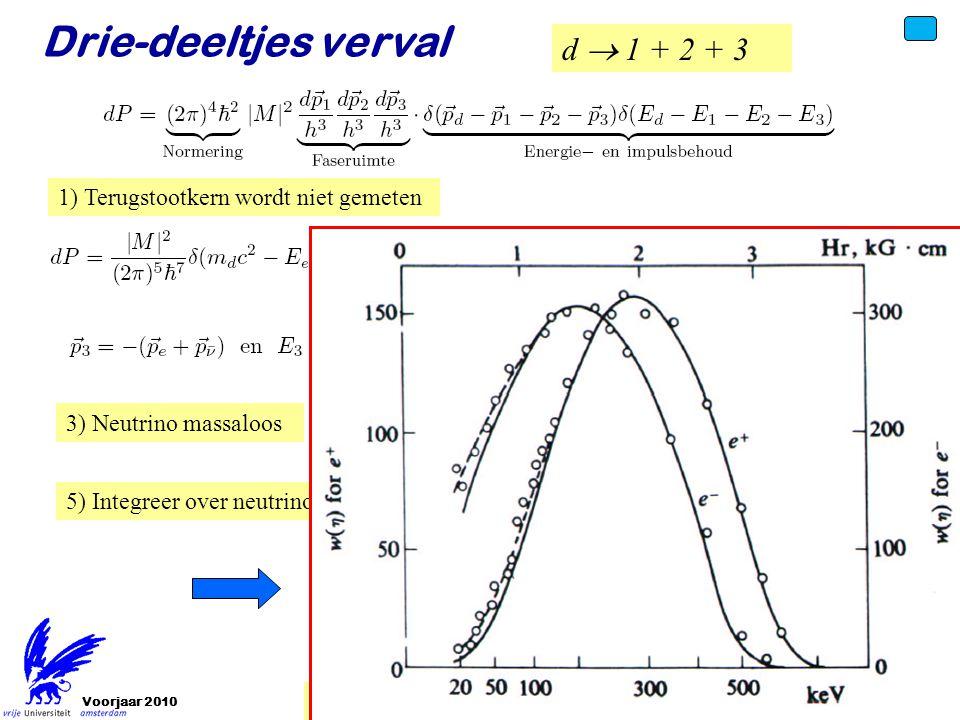 Drie-deeltjes verval d  1 + 2 + 3
