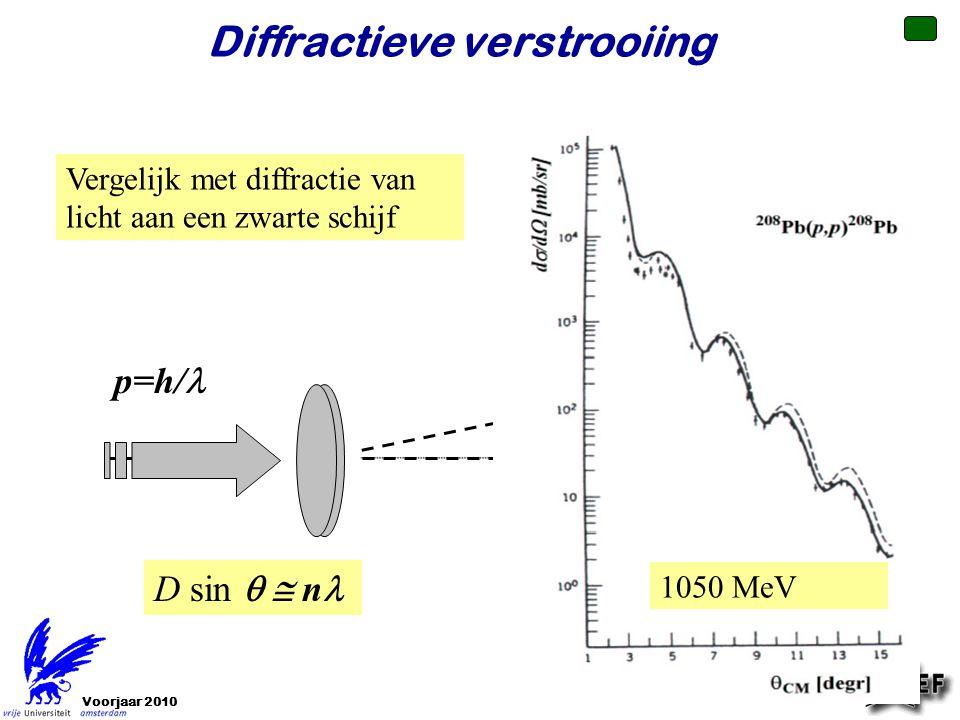Diffractieve verstrooiing